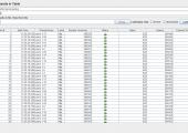 Load testing using Apache JMeter