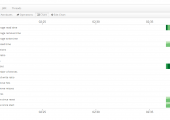 Infinispan Statistics Charts in Hawtio